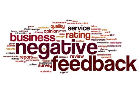 unsatisfied: Negative feedback word cloud concept
