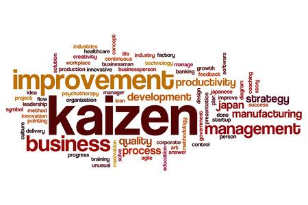 Kaizen woord wolk concept