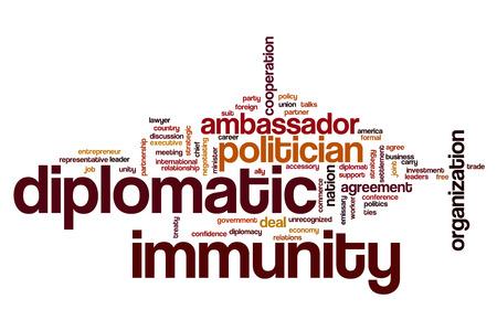 inmunidad: Diplomatic immunity word cloud concept