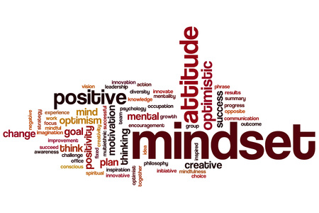 Mindset word cloud concept