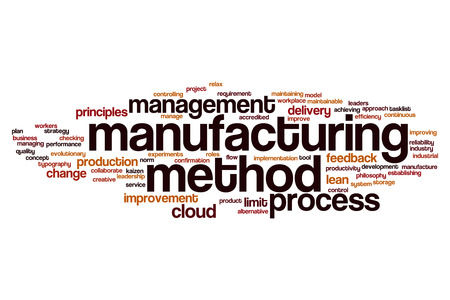 Manufacturing method word cloud concept