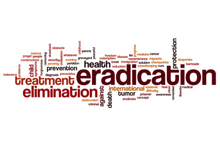drawback: Eradication word cloud concept