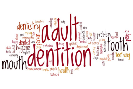 crooked teeth: Adult dentition word cloud concept
