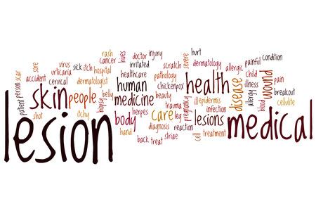 breakout: Lesion word cloud concept