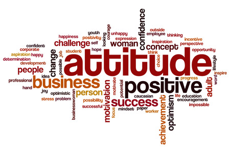 word: Attitude word cloud concept
