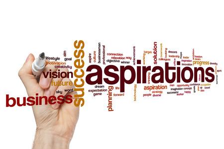 aspirations: Aspirations word cloud concept