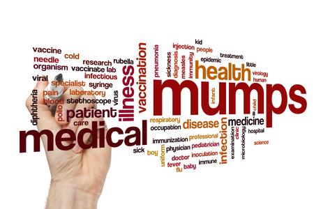 mumps: Mumps word cloud