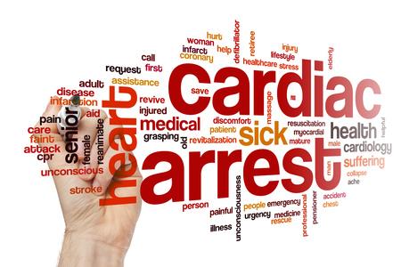 Cardiac arrest word cloud