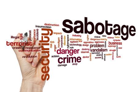 sabotage: Sabotage word cloud concept