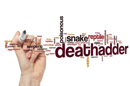 Deathadder word cloud concept