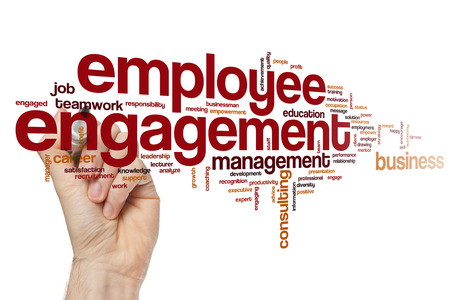 Employee engagement word cloud