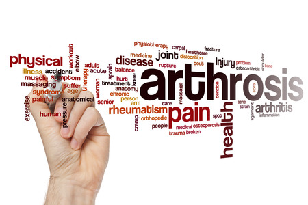 dislocation: Arthrosis word cloud concept