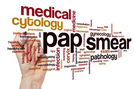 cytology: Pap smear word cloud concept