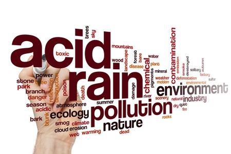 acido: La lluvia ácida concepto de nube de palabras