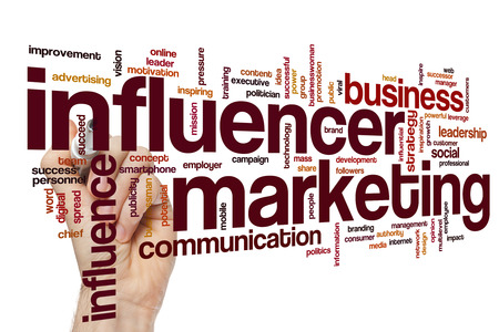 Influencer marketing word cloud