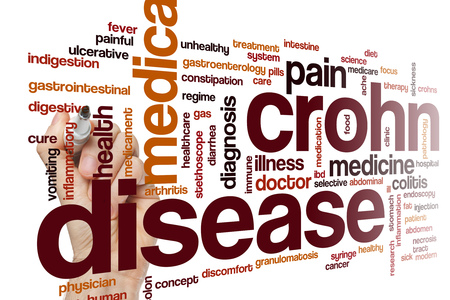 crohn's disease: Crohn disease word cloud