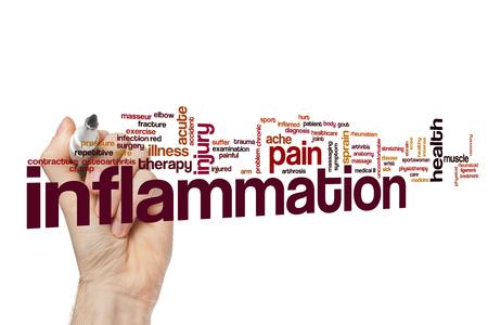 La inflamación concepto de nube de palabras