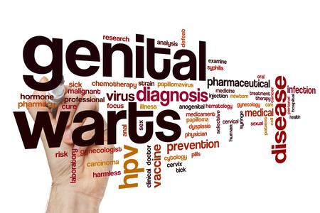 Genital warts word cloud concept