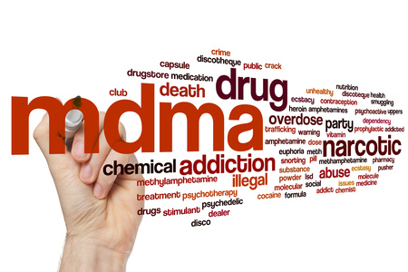 MDMA word cloud concept