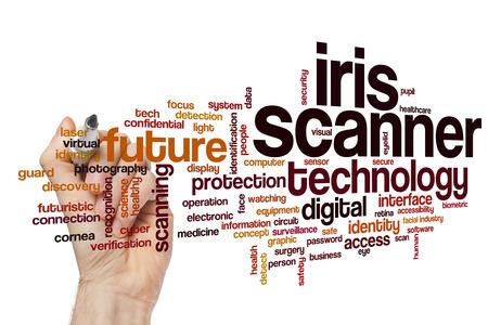 Iris scanner word cloud concept