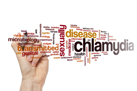 Chlamydia word cloud