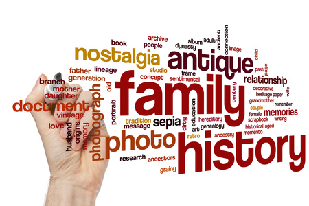 family history: Family history  word cloud concept