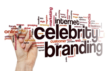prominence: Celebrity branding word cloud