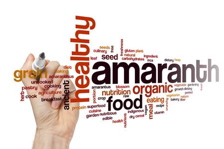 amaranth: Amaranth word cloud concept
