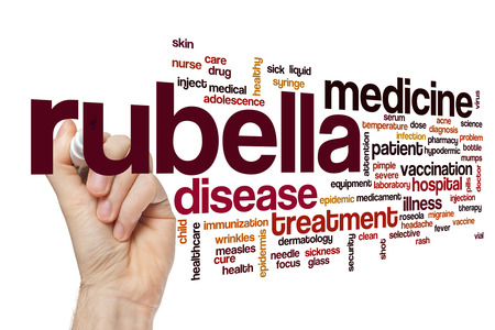 rubella: Rubella word cloud