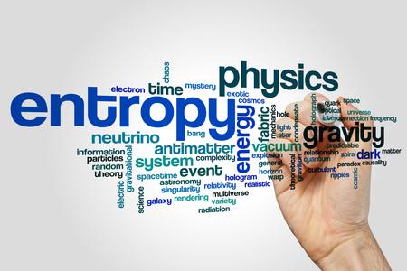spacetime: Entropy word cloud concept