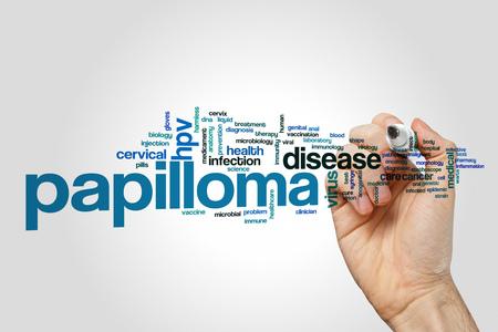 Papilloma word cloud