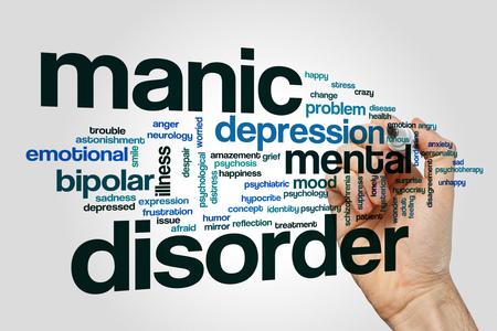 manic: Manic disorder word cloud on grey background
