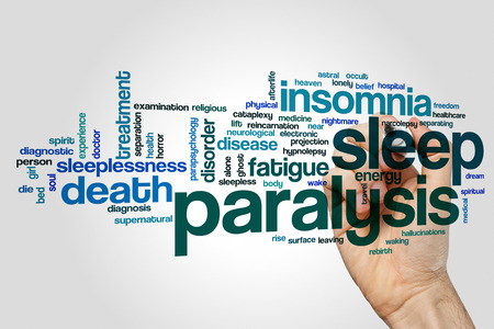 Sleep paralysis word cloud concept on grey background