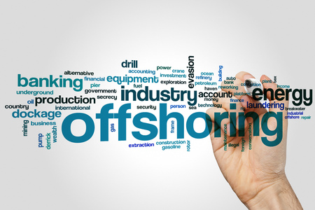 offshoring: Offshoring word cloud concept on grey background