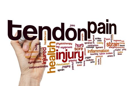 Tendon pain word cloud concept