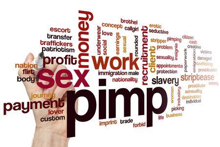 Pimp word cloud concept