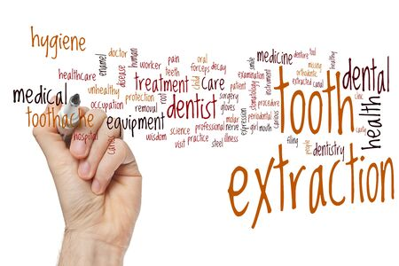 Tooth extraction word cloud concept
