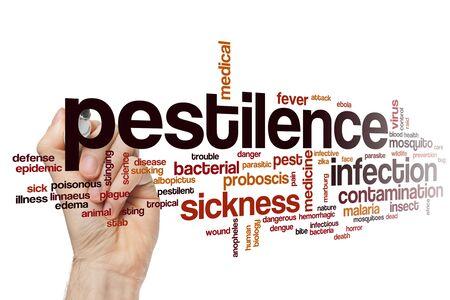 Pestilence word cloud concept