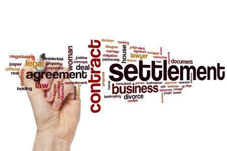 Settlement word cloud concept