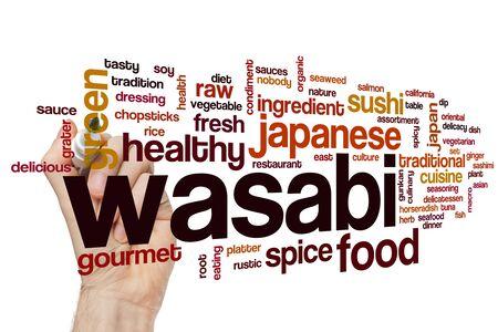 Wasabi word cloud concept