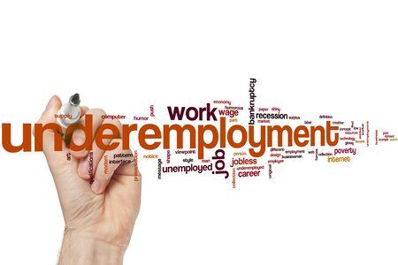 Underemployment word cloud concept