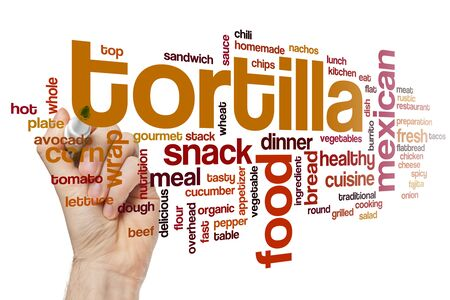 Tortilla word cloud concept