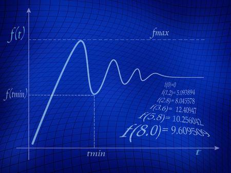 theorem: Gr�fico de funci�n matem�tica en fondo azul.