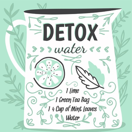 detoxing: Detox fat flush water recipe. Decorative doodle style vector illustration with jar and ingredients.