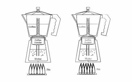 Coffee Pot internal parts outline only