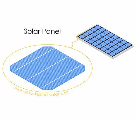 Solar panel detail Illustration