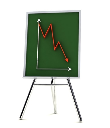 descending: isolated tripod blackboard with red financial graph decreasing down in red color render illustration