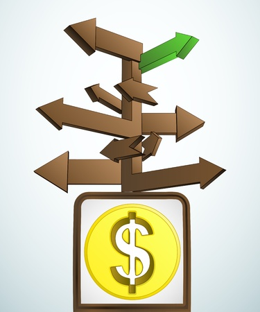 better: signpost navigation to better american business