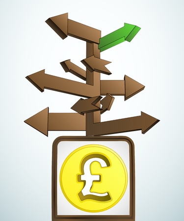 better: signpost navigation to better british business