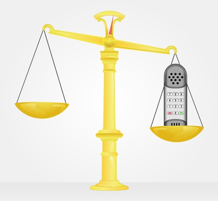 importance: weight measure of phone call importance